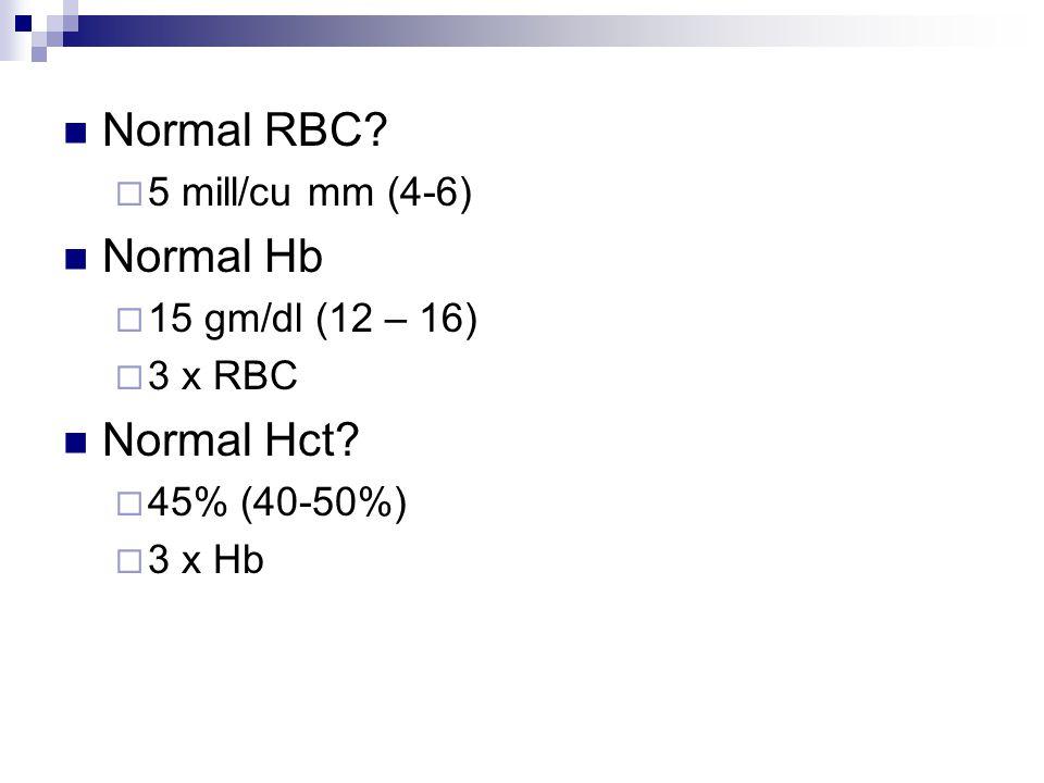 Normal RBC.  5 mill/cu mm (4-6) Normal Hb  15 gm/dl (12 – 16)  3 x RBC Normal Hct.
