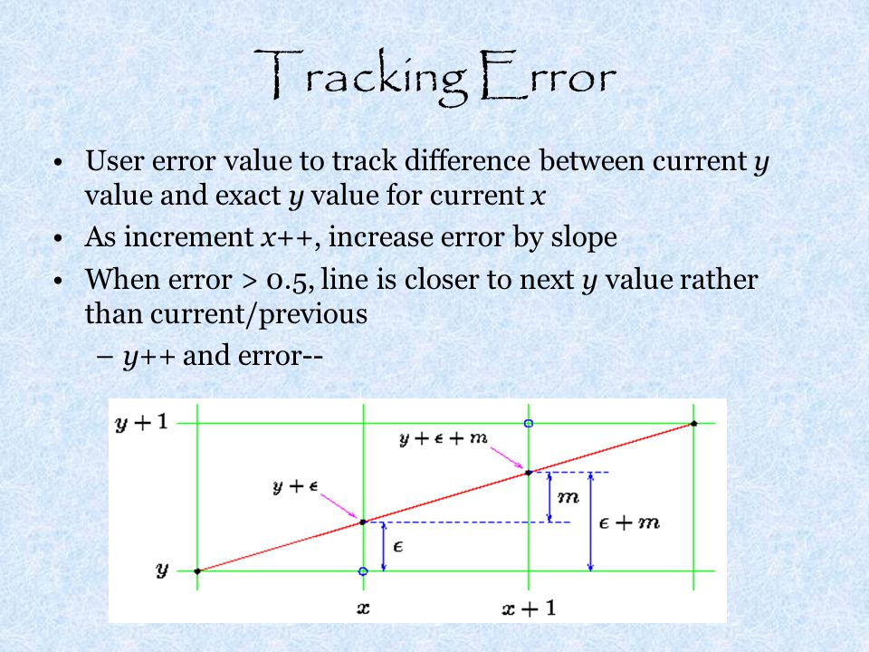 Tracking Error User error value to track difference between current y value and exact y value for current x As increment x++, increase error by slope When error > 0.5, line is closer to next y value rather than current/previous –y++ and error--