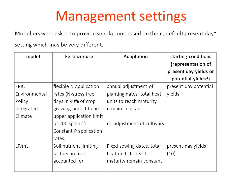 "Management settings Modellers were asked to provide simulations based on their ""default present day setting which may be very different."