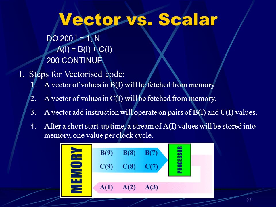 29 Vector vs.