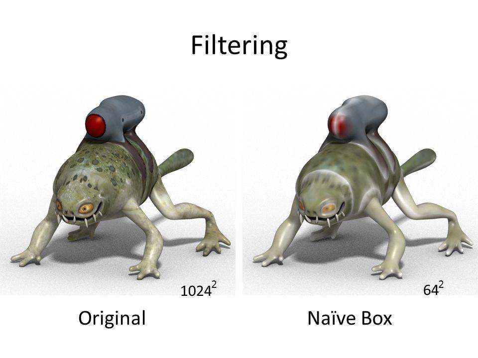 Filtering OriginalNaïve Box 64 2 1024 2