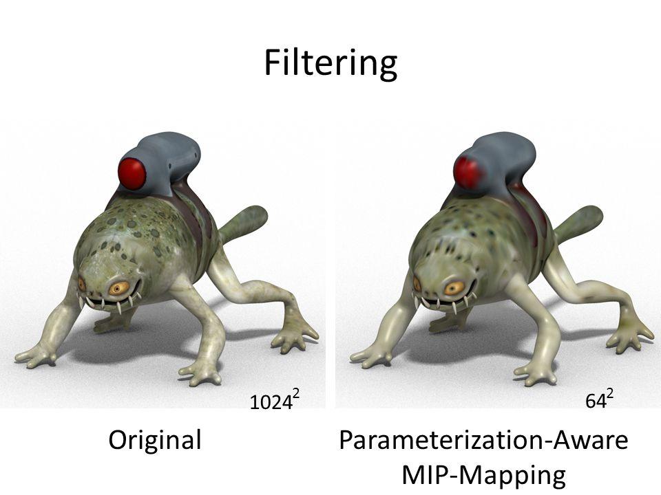 Filtering OriginalParameterization-Aware MIP-Mapping 64 2 1024 2