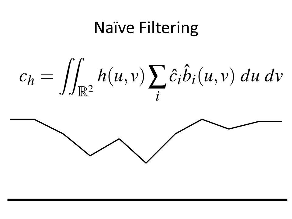 Naïve Filtering