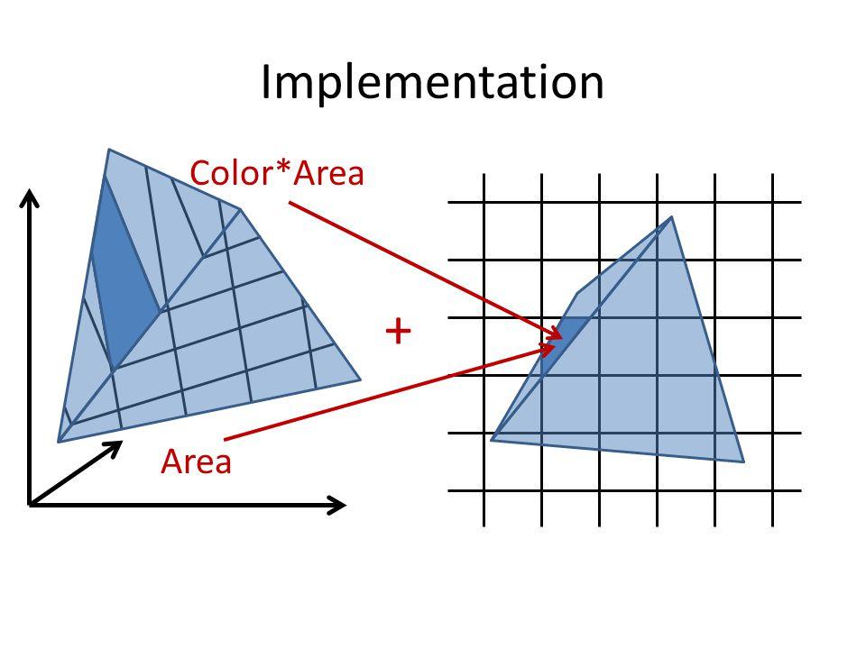 Color*Area Area +