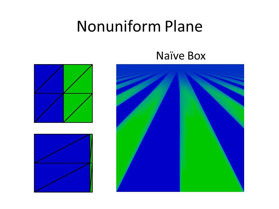 Nonuniform Plane Naïve Box