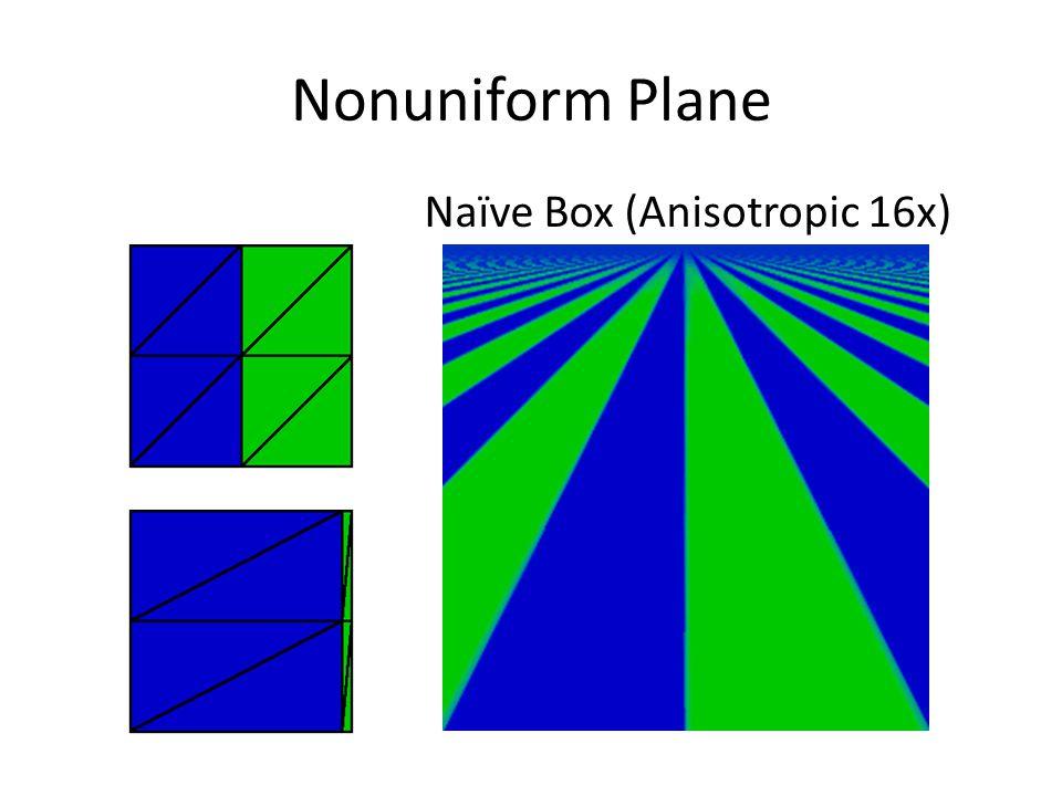 Nonuniform Plane Naïve Box (Anisotropic 16x)