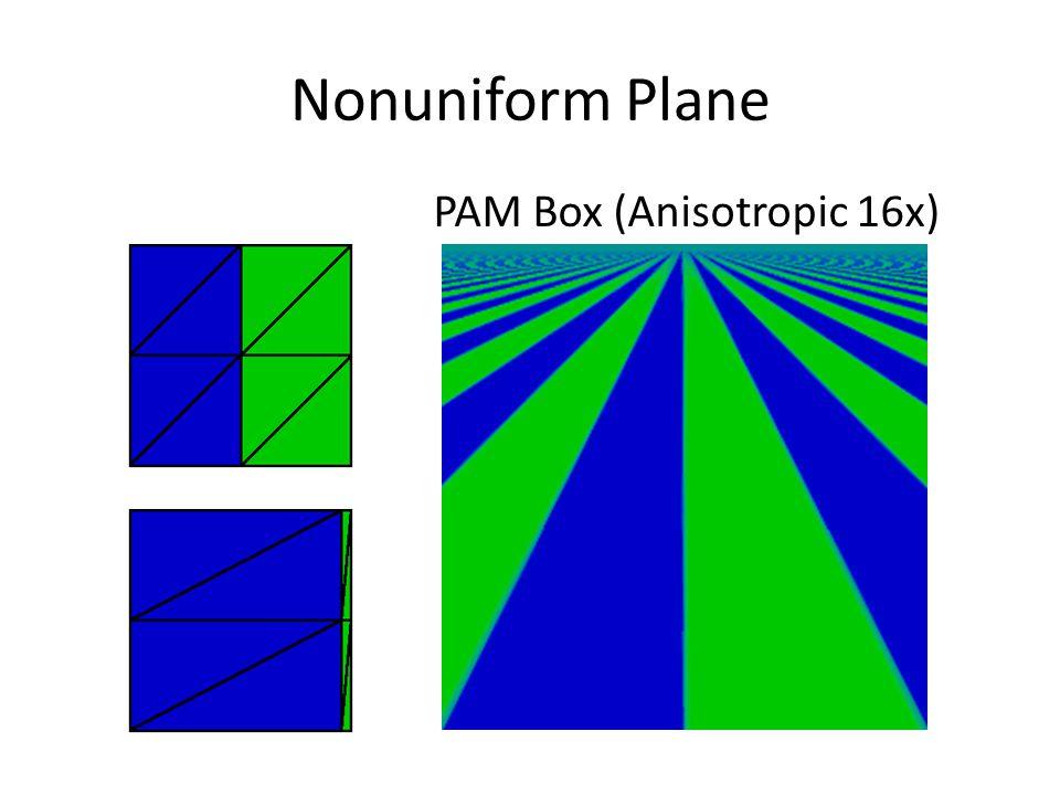 Nonuniform Plane PAM Box (Anisotropic 16x)