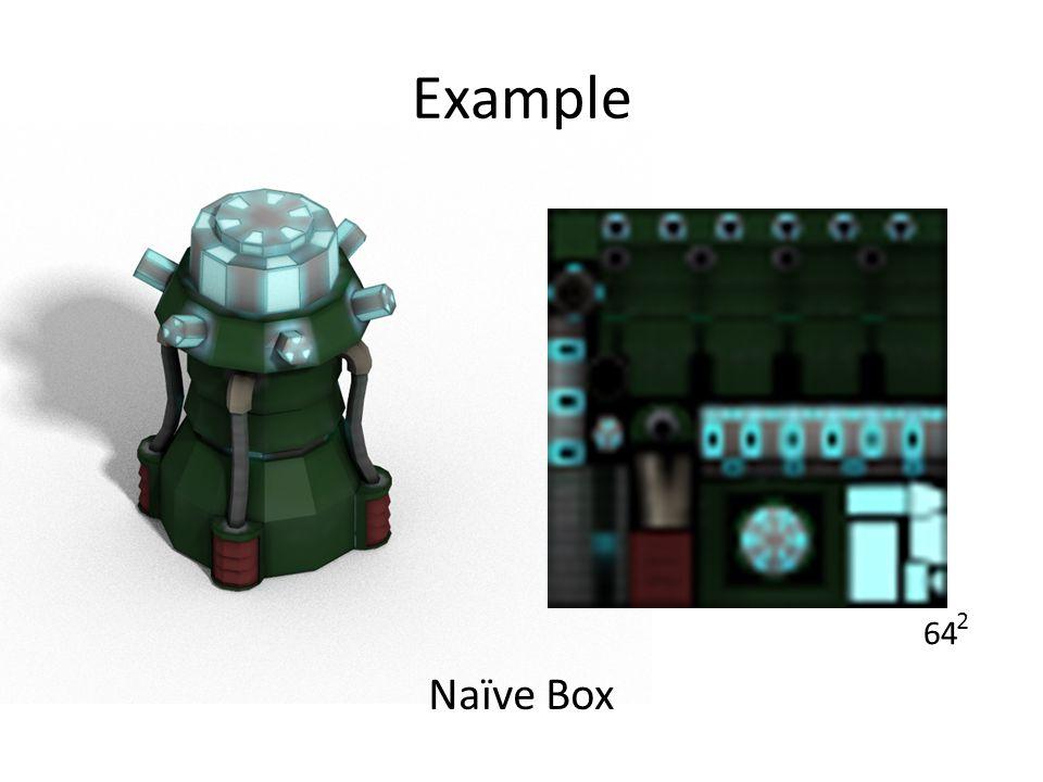 Example Naïve Box 64 2