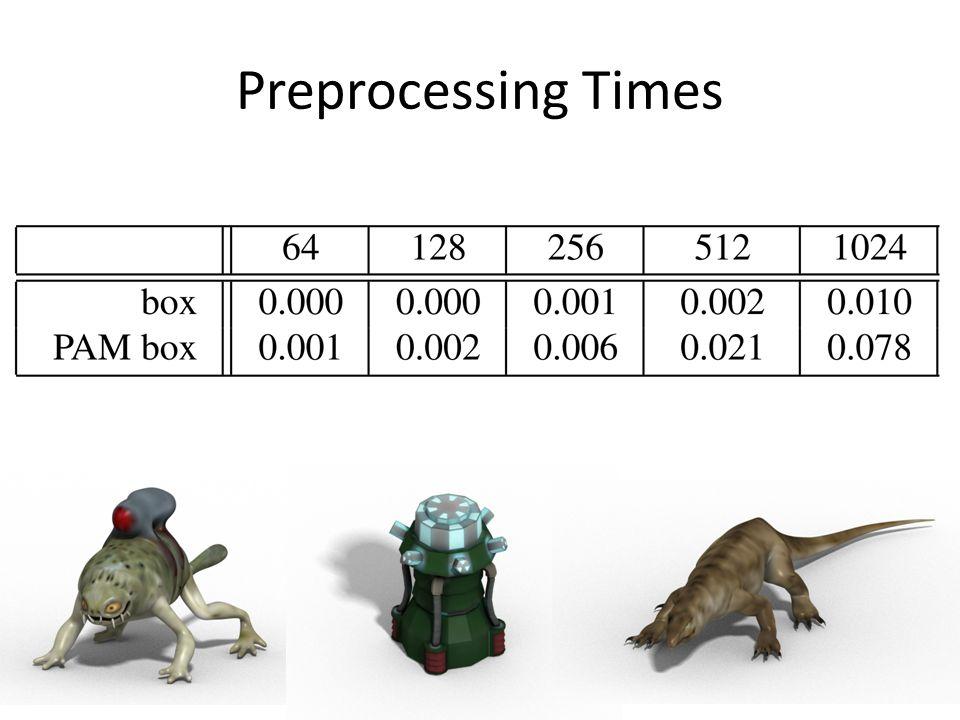 Preprocessing Times