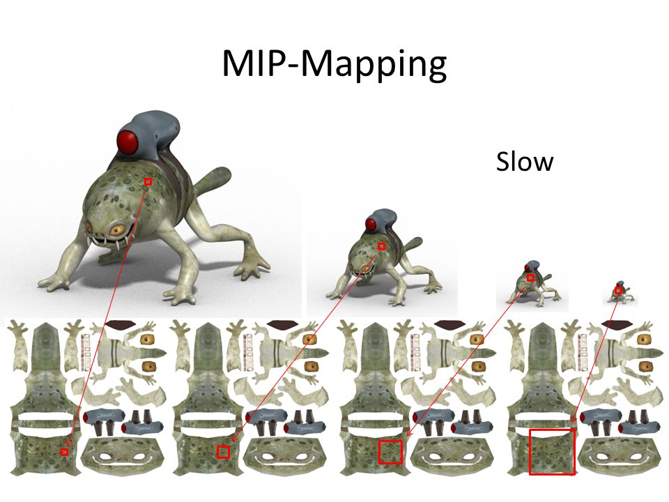 MIP-Mapping Slow