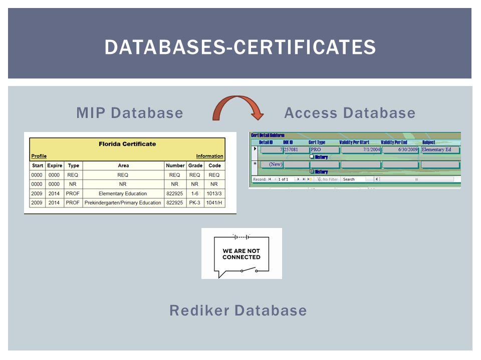 MIP DatabaseAccess Database DATABASES-CERTIFICATES Rediker Database