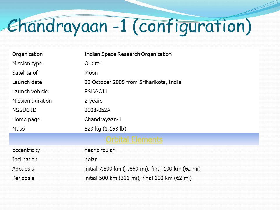 Prepared By Anshuman Sahu Class VIII Guidede by Mr. Prahallad badapanda fcsa