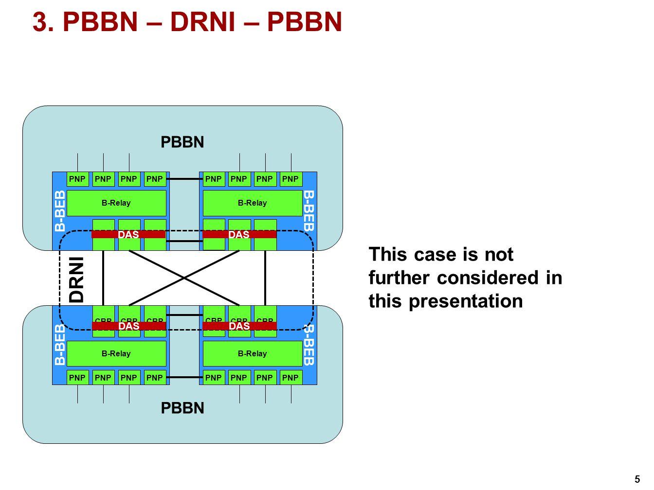 5 PBBN B-BEB B-Relay PNP B-BEB B-Relay PNP PBBN B-BEB 3. PBBN – DRNI – PBBN CBP B-Relay PNP B-BEB CBP B-Relay PNP CBP DRNI DAS This case is not furthe