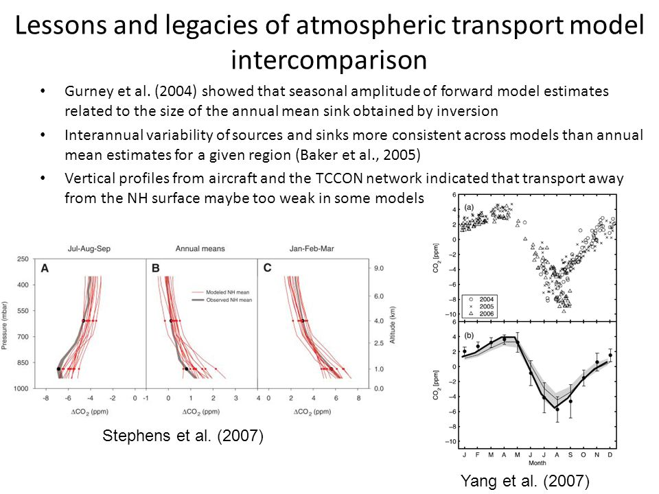 Lessons and legacies of atmospheric transport model intercomparison Gurney et al.
