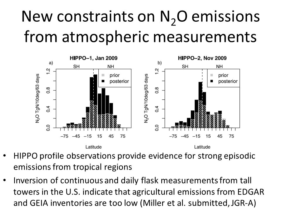 New constraints on N 2 O emissions from atmospheric measurements HIPPO profile observations provide evidence for strong episodic emissions from tropic