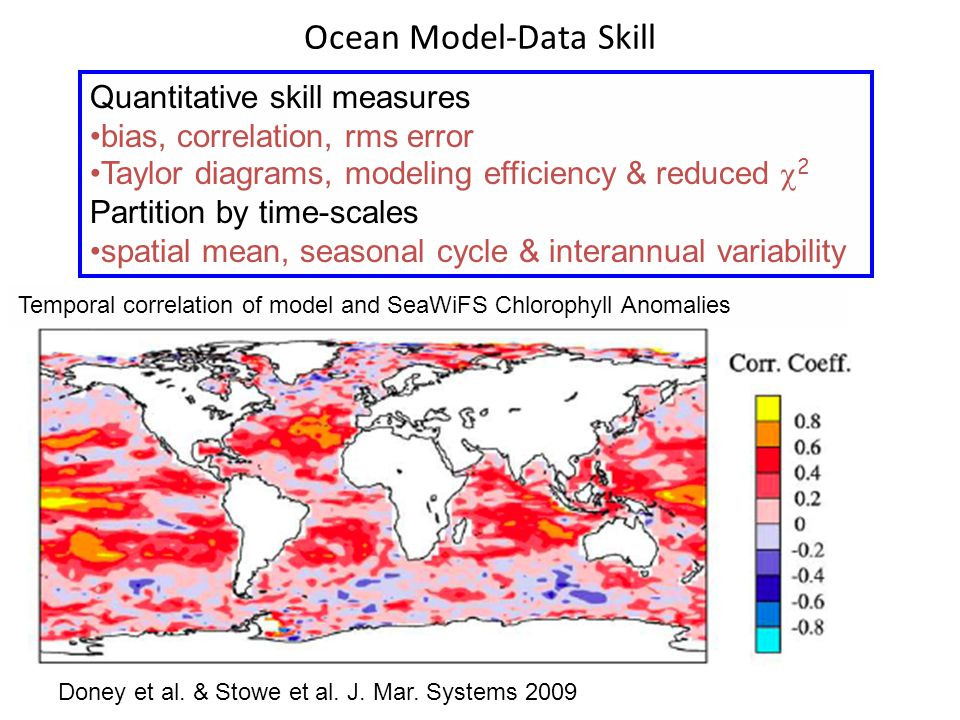Doney et al. & Stowe et al. J. Mar. Systems 2009 Ocean Model-Data Skill Quantitative skill measures bias, correlation, rms error Taylor diagrams, mode