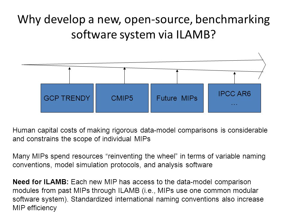 Why develop a new, open-source, benchmarking software system via ILAMB? GCP TRENDYCMIP5 IPCC AR6 … Future MIPs Human capital costs of making rigorous