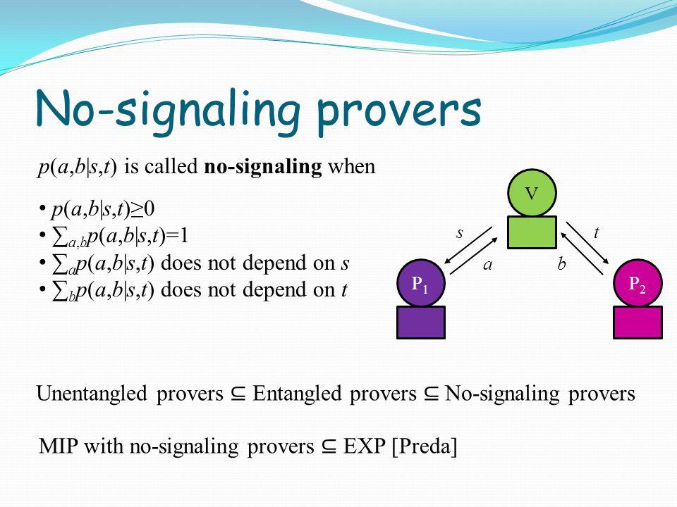 No-signaling provers st ab VP1P1 P2P2 p(a,b|s,t) is called no-signaling when p(a,b|s,t)≥0 ∑ a,b p(a,b|s,t)=1 ∑ a p(a,b|s,t) does not depend on s ∑ b p(a,b|s,t) does not depend on t MIP with no-signaling provers ⊆ EXP [Preda] Unentangled provers ⊆ Entangled provers ⊆ No-signaling provers