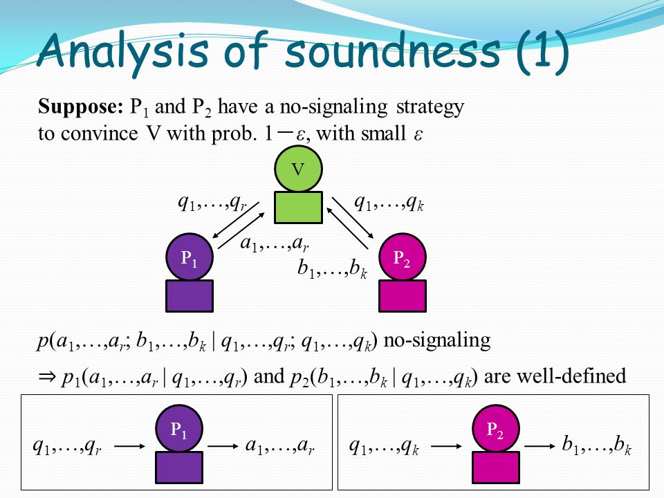 Analysis of soundness (1) q 1,…,q r a 1,…,a r VP1P1 P2P2 q 1,…,q k b 1,…,b k Suppose: P 1 and P 2 have a no-signaling strategy to convince V with prob.