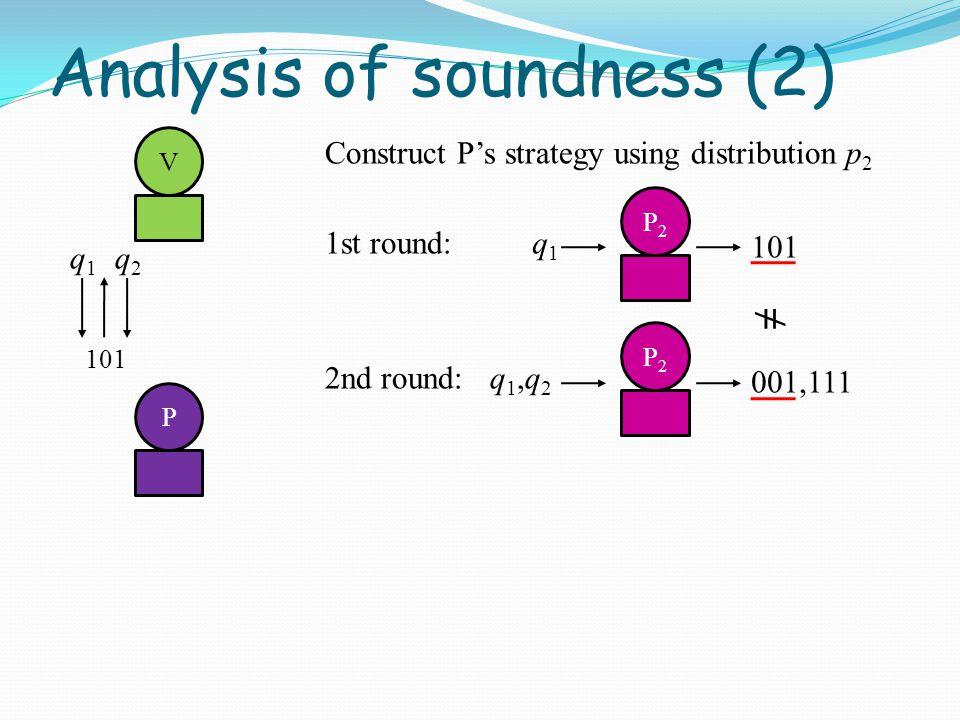 Analysis of soundness (2) VP q1q1 q2q2 Construct P's strategy using distribution p 2 1st round:q1q1 101 P2P2 2nd round:q1,q2q1,q2 001,111 P2P2 ≠ 101