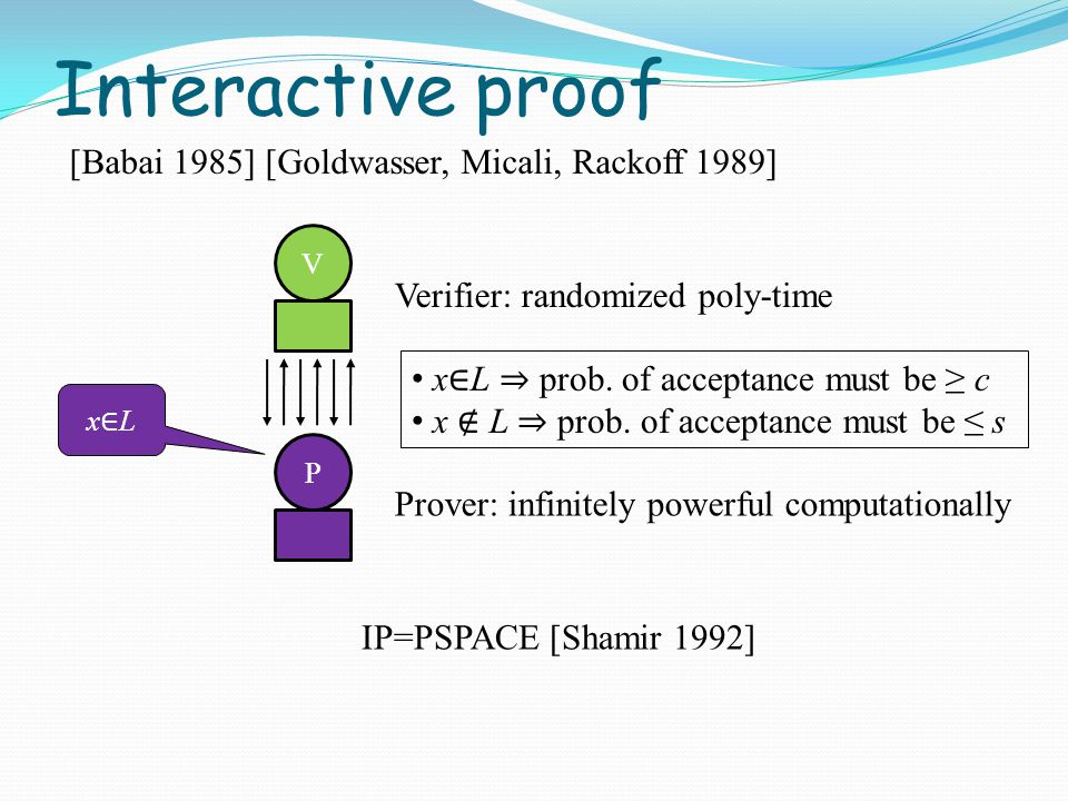 Interactive proof [Babai 1985] [Goldwasser, Micali, Rackoff 1989] IP=PSPACE [Shamir 1992] VP Verifier: randomized poly-time Prover: infinitely powerful computationally x∈Lx∈L x ∈ L ⇒ prob.