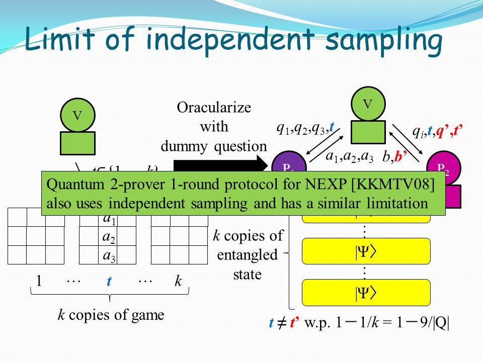 Limit of independent sampling tk … Oracularize with dummy question q1,q2,q3,tq1,q2,q3,t q i,t,q',t' a1,a2,a3a1,a2,a3 b,b'b,b' VP1P1 P2P2 t ≠ t' w.p.