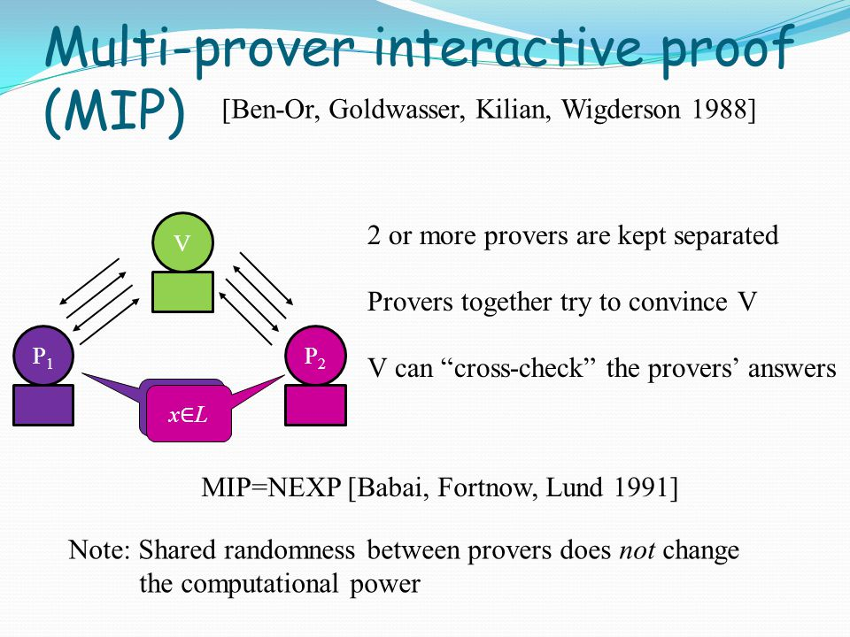 Multi-prover interactive proof (MIP) [Ben-Or, Goldwasser, Kilian, Wigderson 1988] 2 or more provers are kept separated x∈Lx∈L VP1P1 P2P2 x∈Lx∈L Provers together try to convince V V can cross-check the provers' answers Note: Shared randomness between provers does not change the computational power MIP=NEXP [Babai, Fortnow, Lund 1991]