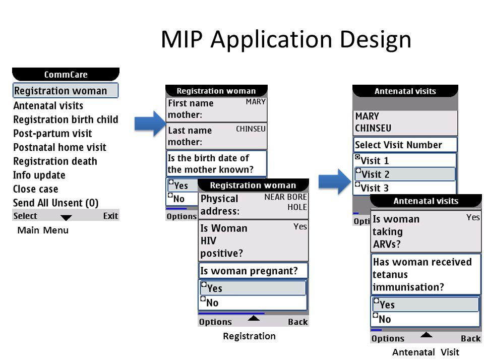 MIP Application Design Main Menu Registration Antenatal Visit