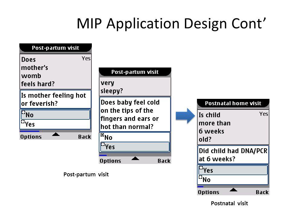 MIP Application Design Cont' Postnatal visit Post-partum visit