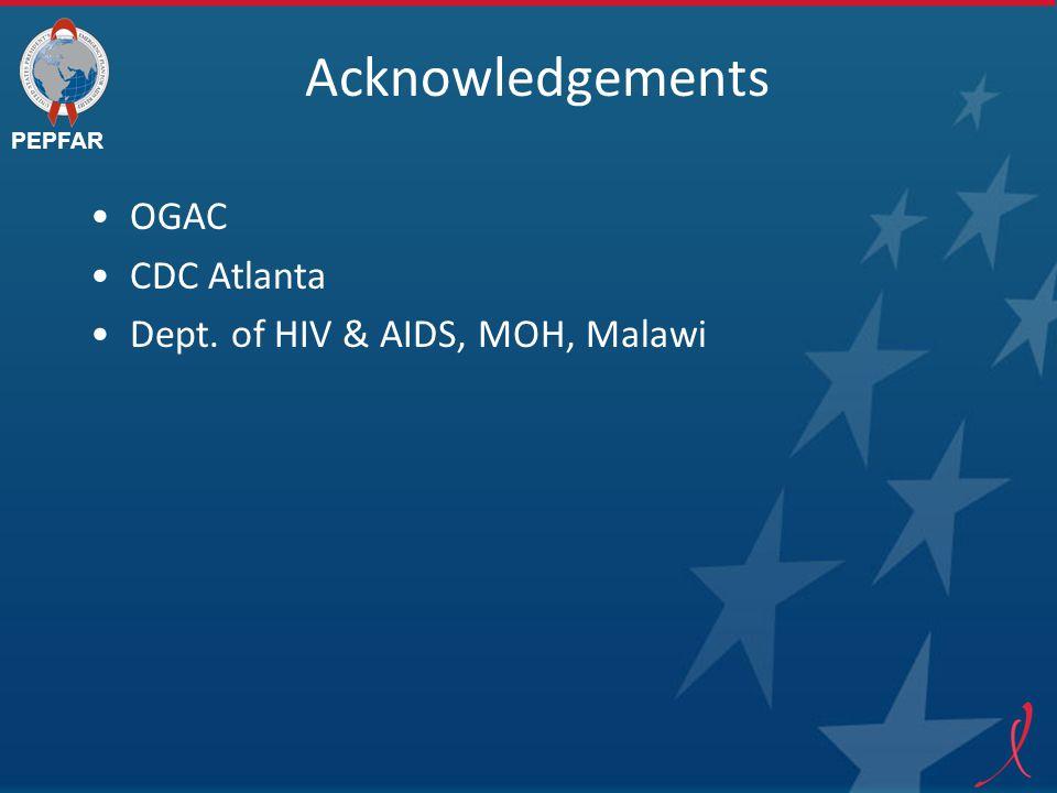 PEPFAR Acknowledgements OGAC CDC Atlanta Dept. of HIV & AIDS, MOH, Malawi