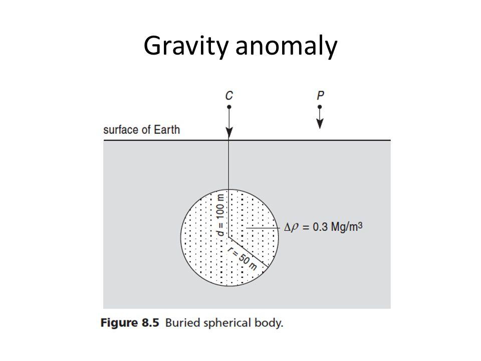 Gravity anomaly