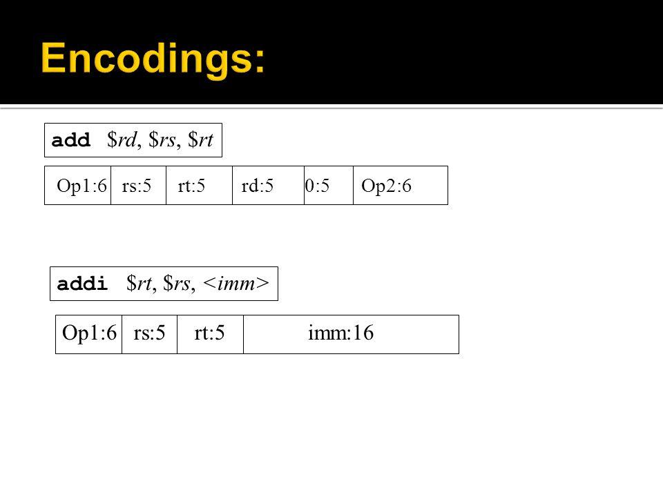 Op1:6 rs:5 rt:5 rd:5 0:5 Op2:6 Op1:6 rs:5 rt:5 imm:16 add $rd, $rs, $rt addi $rt, $rs,