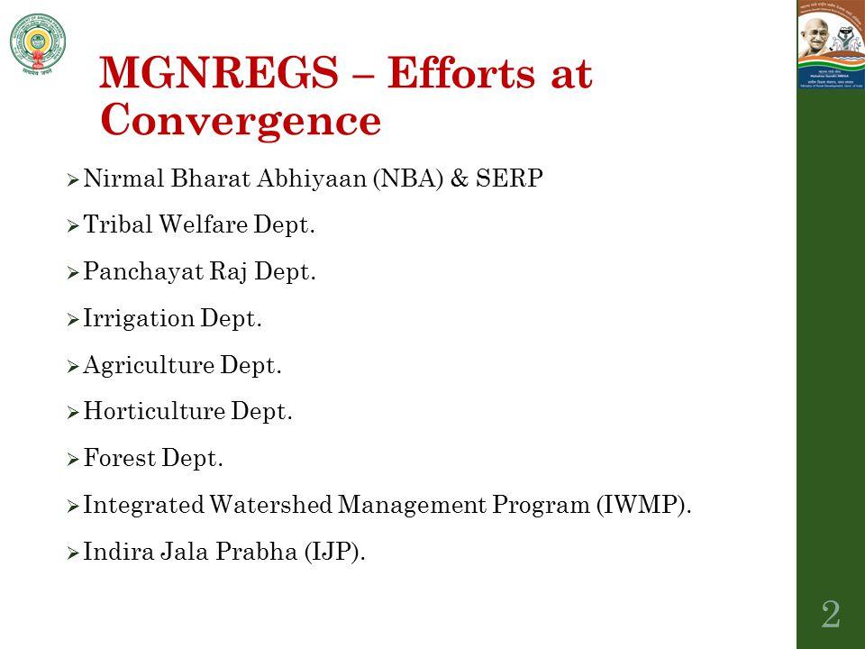 MGNREGS – Efforts at Convergence  Nirmal Bharat Abhiyaan (NBA) & SERP  Tribal Welfare Dept.  Panchayat Raj Dept.  Irrigation Dept.  Agriculture D
