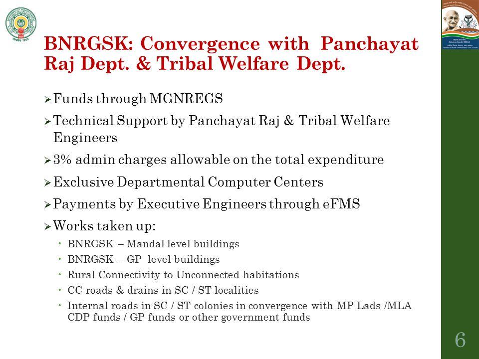BNRGSK: Convergence with Panchayat Raj Dept. & Tribal Welfare Dept.  Funds through MGNREGS  Technical Support by Panchayat Raj & Tribal Welfare Engi