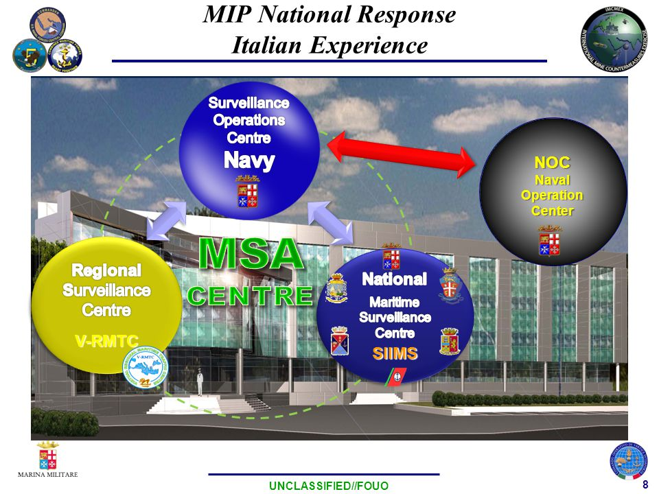 9 UNCLASSIFIED//FOUO MIP National Response Italian Experience System for Interagency Integrated Maritime Surveillance (SIIMS) JOINT INTELLIGENCE DEPARTMENT