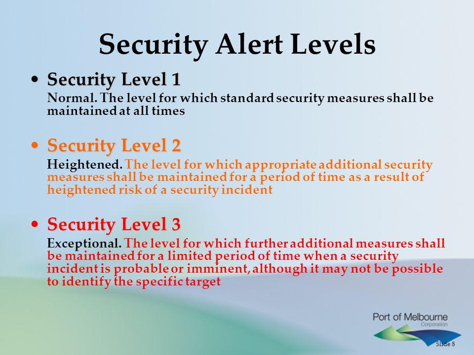 Slide 8 Security Alert Levels Security Level 1Security Level 1 Normal.