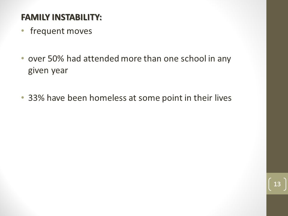 FAMILY INSTABILITY: frequent moves over 50% had attended more than one school in any given year 33% have been homeless at some point in their lives 13