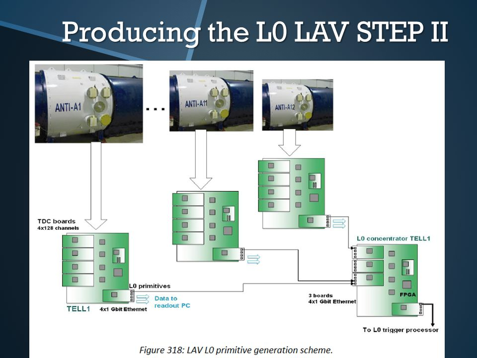 Producing the L0 LAV STEP II