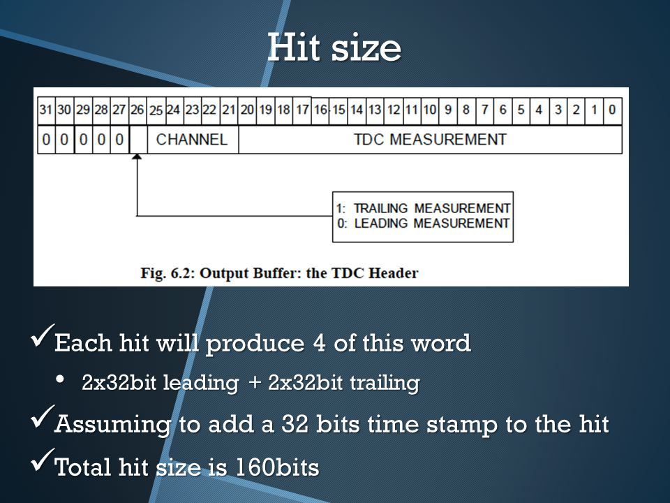 Hit size Each hit will produce 4 of this word Each hit will produce 4 of this word 2x32bit leading + 2x32bit trailing 2x32bit leading + 2x32bit trailing Assuming to add a 32 bits time stamp to the hit Assuming to add a 32 bits time stamp to the hit Total hit size is 160bits Total hit size is 160bits