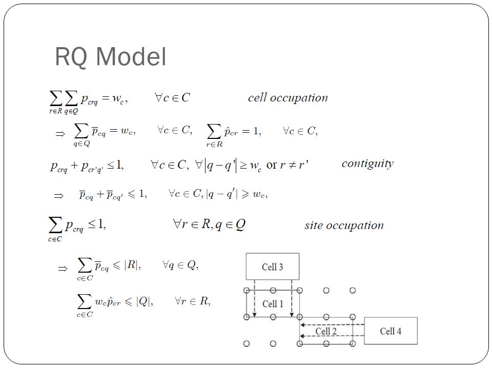 site occupation constraint different with S Model Advantage: fewer binary occupation variable the RQ Model: O(|C| (|R| + |Q|)) the S Model: O(|C| |R| |Q|) Disadvantage: more constraints Added O(|C| 2 |R| |Q|) constraints
