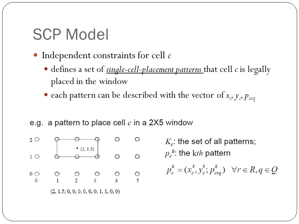 SCP Model Independent constraints for cell c defines a set of single-cell-placement patterns that cell c is legally placed in the window each pattern can be described with the vector of x c, y c, p crq