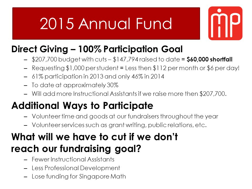 2015 Annual Fund Direct Giving – 100% Participation Goal – $207,700 budget with cuts – $147,794 raised to date = $60,000 shortfall – Requesting $1,000 per student = Less then $112 per month or $6 per day.