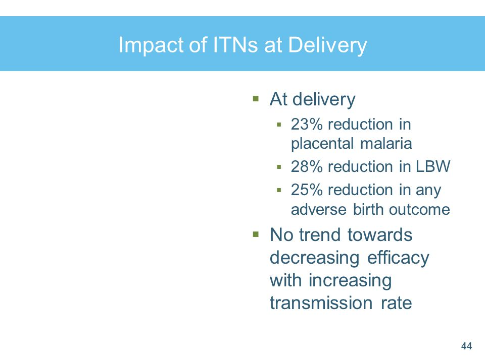Impact of ITNs at Delivery  At delivery  23% reduction in placental malaria  28% reduction in LBW  25% reduction in any adverse birth outcome  No