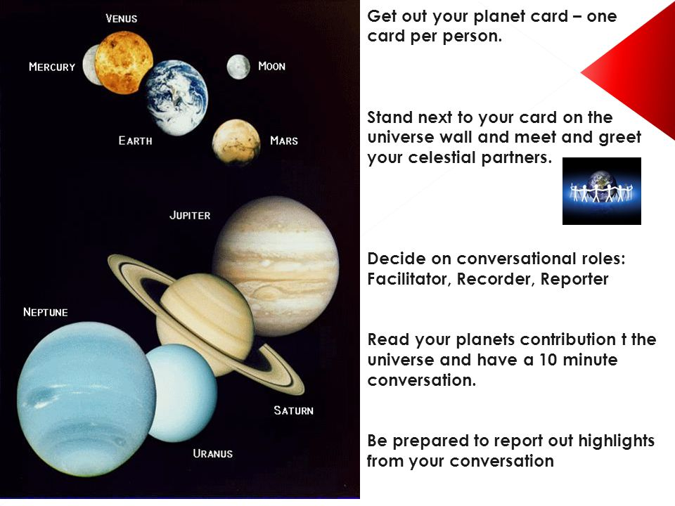 Get out your planet card – one card per person.