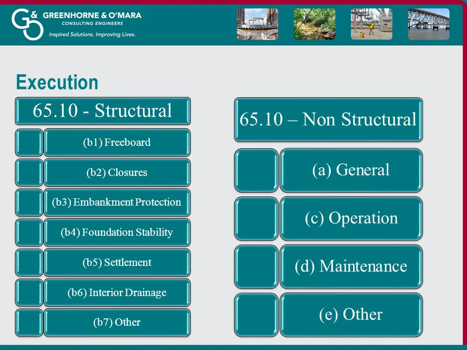 Execution 65.10 - Structural (b1) Freeboard(b2) Closures(b3) Embankment Protection(b4) Foundation Stability(b5) Settlement(b6) Interior Drainage(b7) O