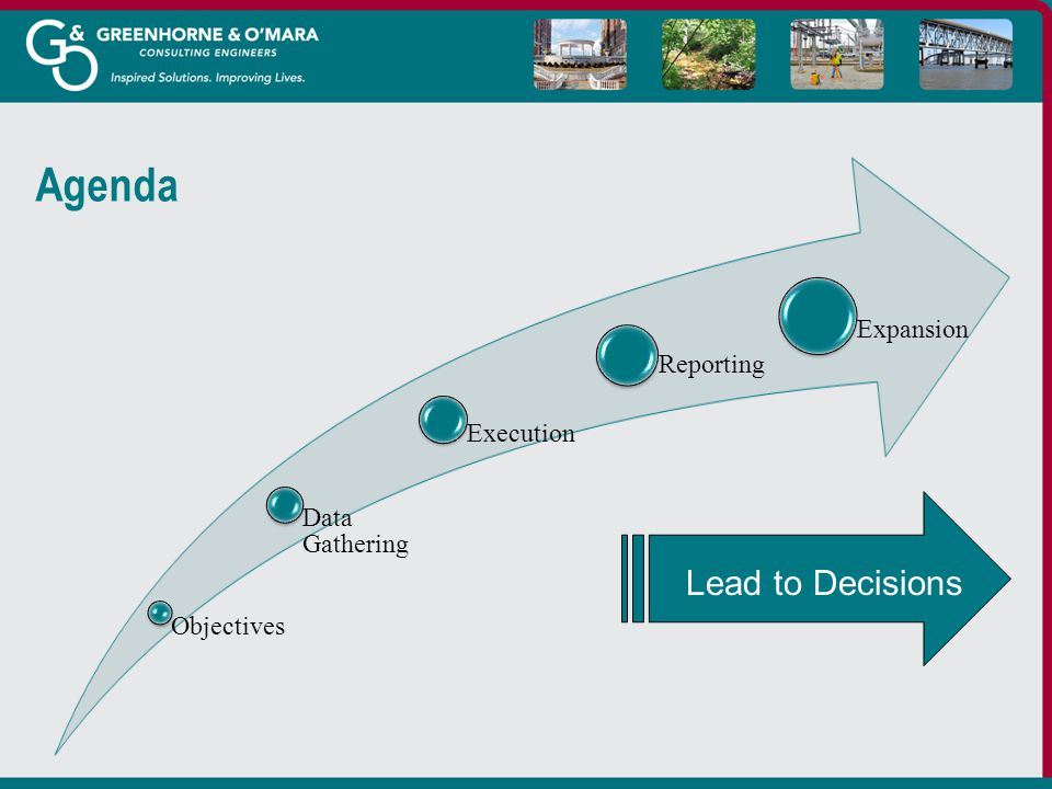 Agenda Objectives Data Gathering Execution Reporting Expansion Lead to Decisions