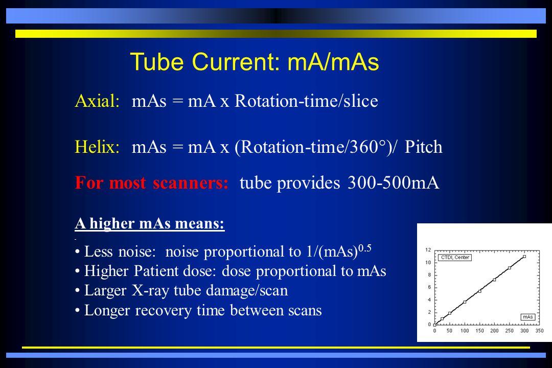 Tube Current: mA/mAs Axial: mAs = mA x Rotation-time/slice Helix: mAs = mA x (Rotation-time/360°)/ Pitch For most scanners: tube provides 300-500mA A