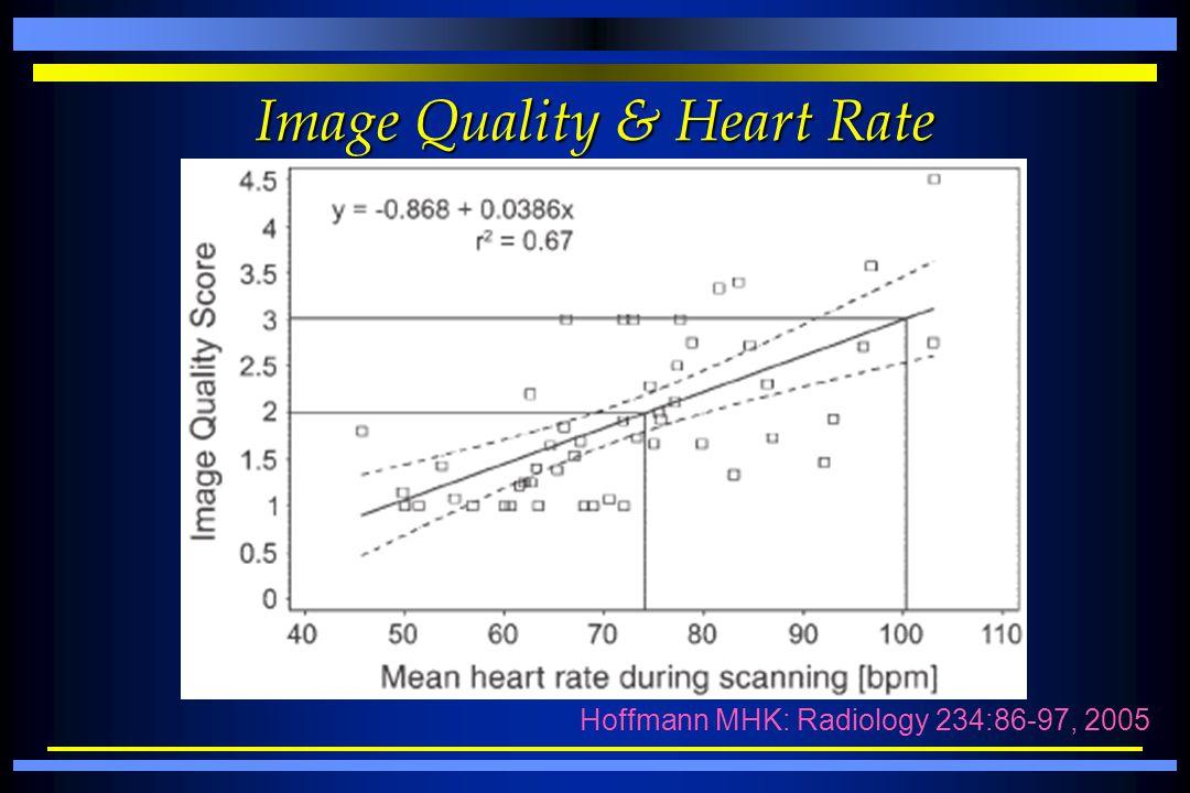 Image Quality & Heart Rate Hoffmann MHK: Radiology 234:86-97, 2005