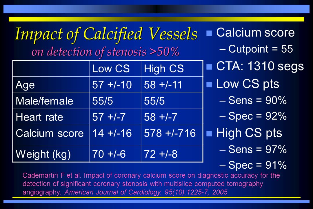 Impact of Calcified Vessels on detection of stenosis >50% Cademartiri F et al. Impact of coronary calcium score on diagnostic accuracy for the detecti