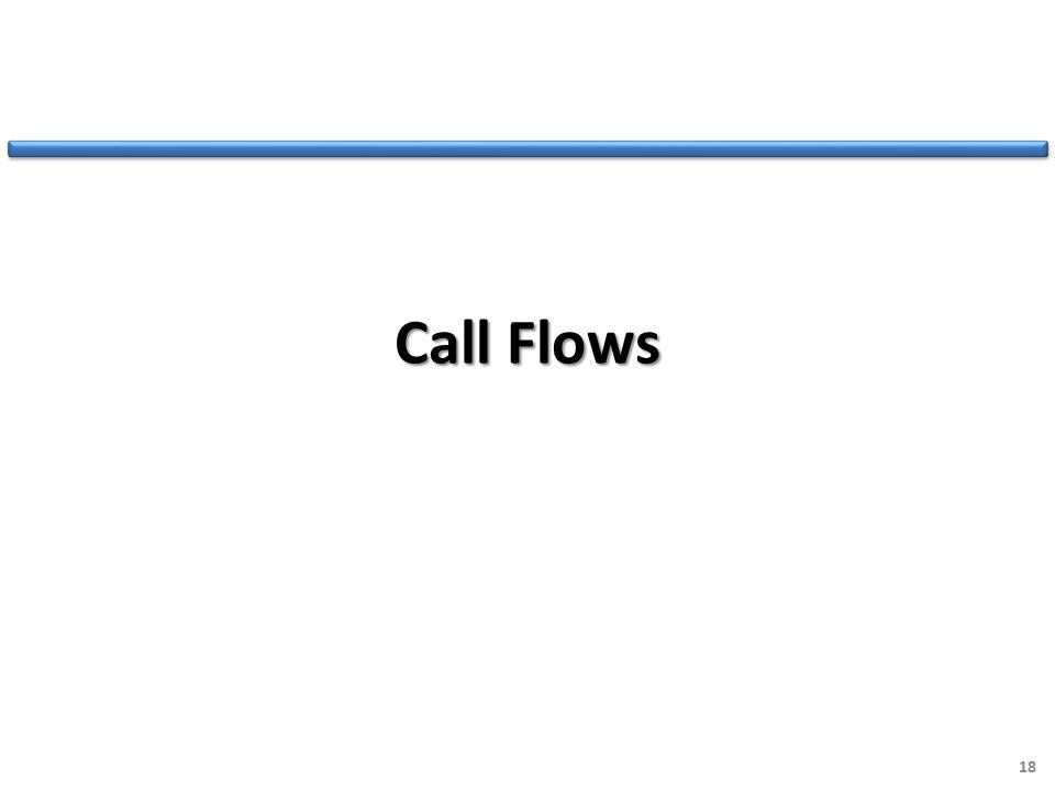 Call Flows 18